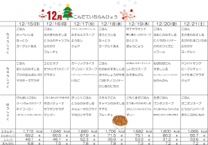 12月15日~21日☆週間献立