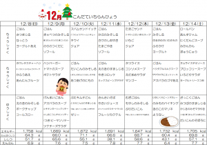12月8日~14日☆週間献立表