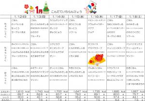 1月12日~18日☆週間献立表