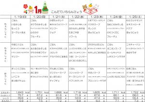 1月19日~25日☆週間献立表