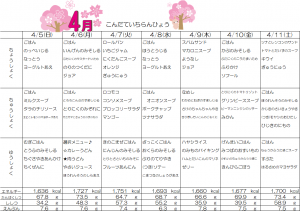 4月5日~4月11日☆週間献立表