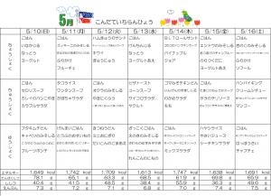 5月10日~5月16日☆週間献立表