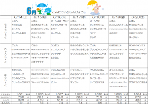 6月14日~6月20日☆週間献立表
