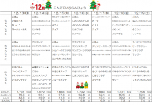 週間献立表☆12月13日~12月19日